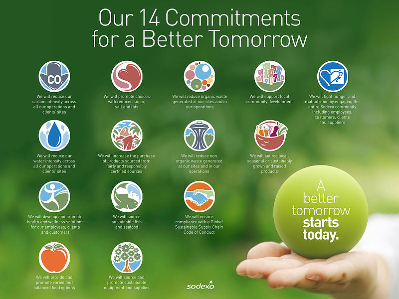 Sodexo's 14 Commitments to a Better Tomorrow