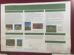 Here's my Entomology research project poster from the symposium