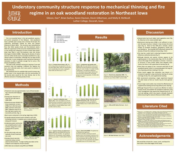 Student Research Poster: Understory community structure response to mechanical thinning and fire regime in an oak woodland restoration in Northeast Iowa