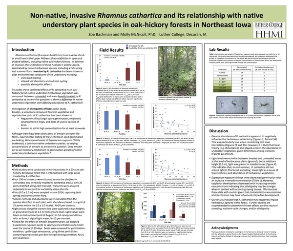 Student Research Poster: Non-native, invasive Rhamnus cathartica and its relationship with native understory plant species in oak-hickory forests in Northeast Iowa